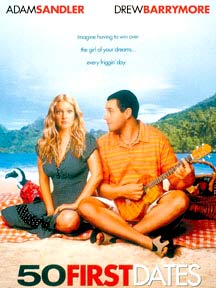 A man sits on the beach playing a ukulele while looking at a woman sitting beside him