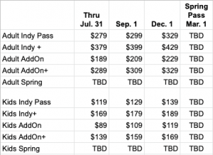 Indy Pass pricing table.